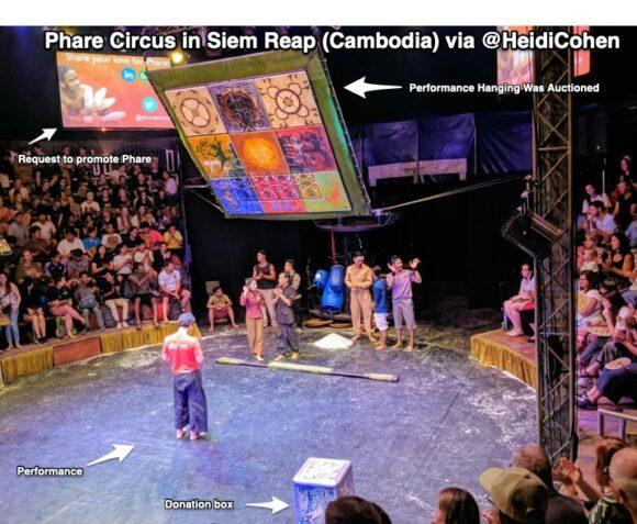 Phare Circus in Siem Reap (Cambodia)