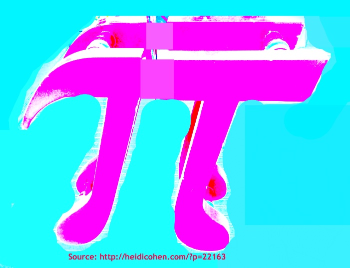 Artistic Pi for content marketing inspiration