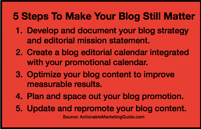 5 Steps To Make Your Blog Matter