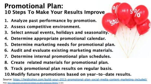 Promotional Plan