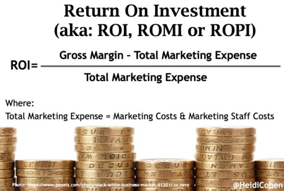 ROMI- Return On Marketing Investment Formula
