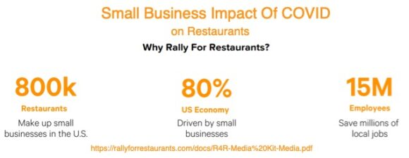 Small business impact of COVID