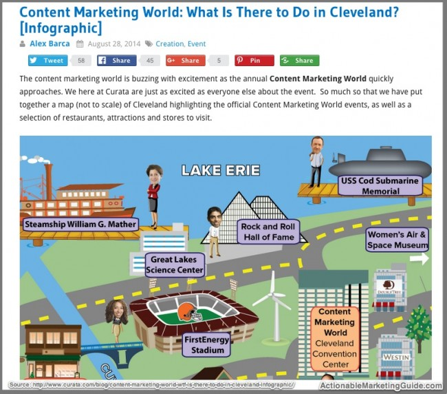 Related Marketing Event-Blog Post Idea Generation-Infographic