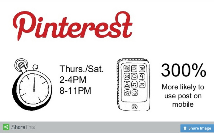 Share this-Pinterest