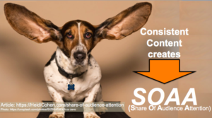 Consistent Content Creates SHare of Audience Attention