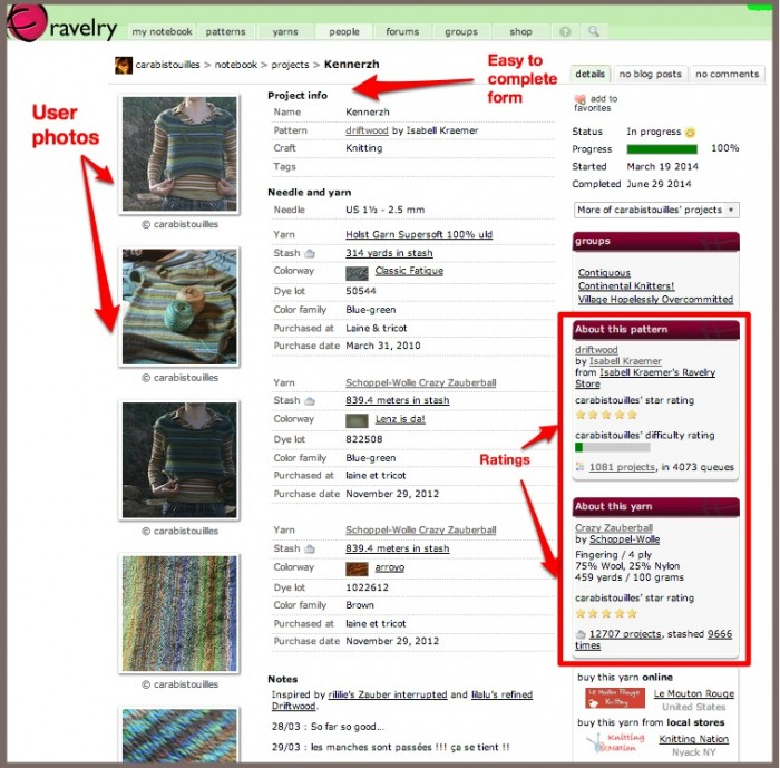 Social Content-Community Created-Detail-1