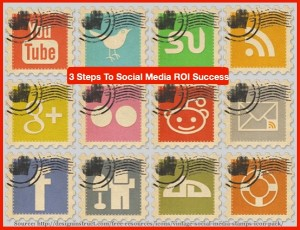 Social Media ROI Success