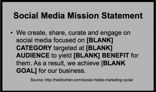 Business Social Media Use - Mission Statement-Heidi Cohen