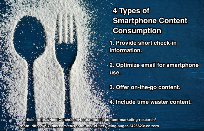 Mobile Content Marketing -Consumption