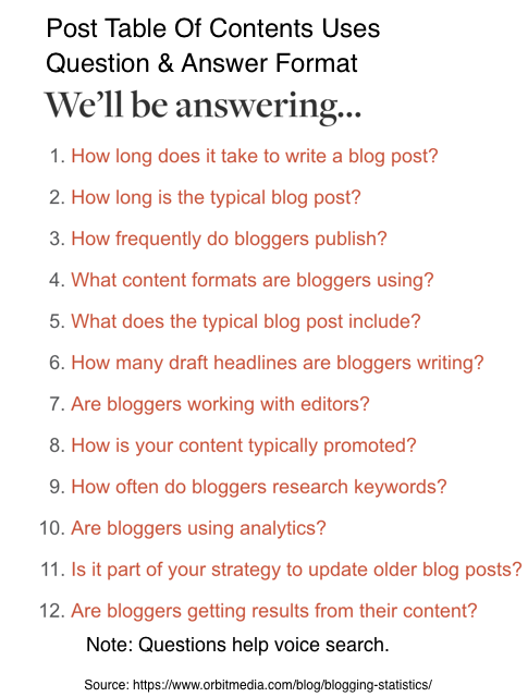 Post Table of Content uses Q&A format