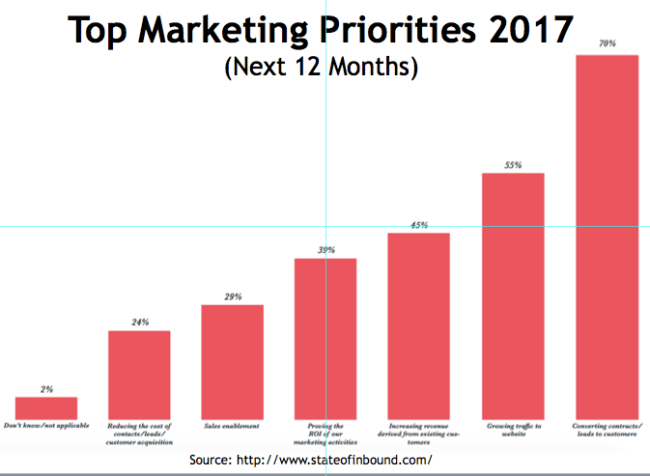 2017 Marketing Research