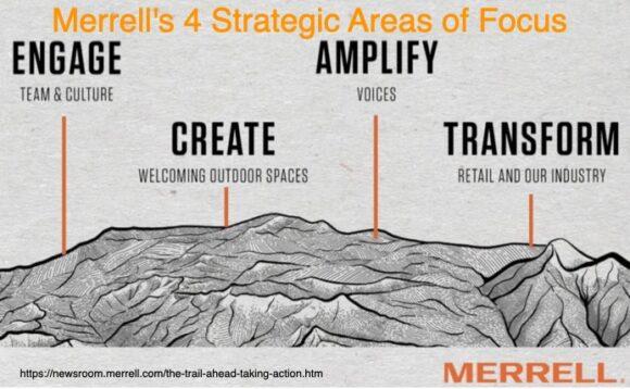 merrell's 4 strategic areas of focus