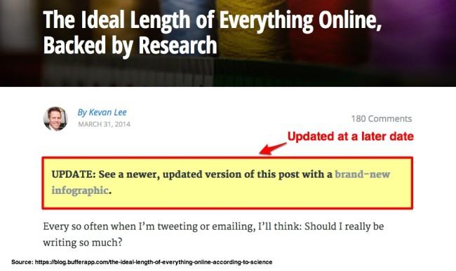 Enhanced Existing Content Marketing