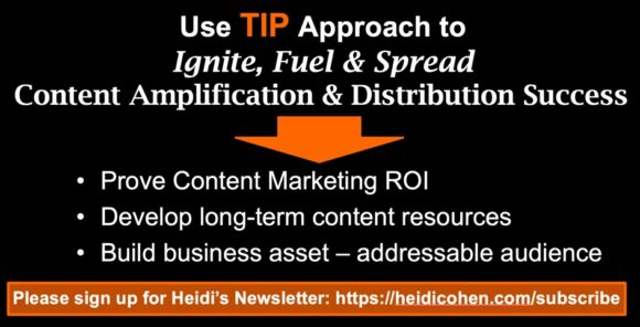 Ignite, Fuel and Spread Content Marketing