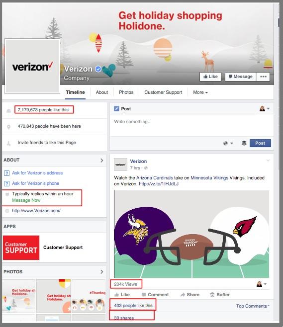 B2C social media use-Facebook