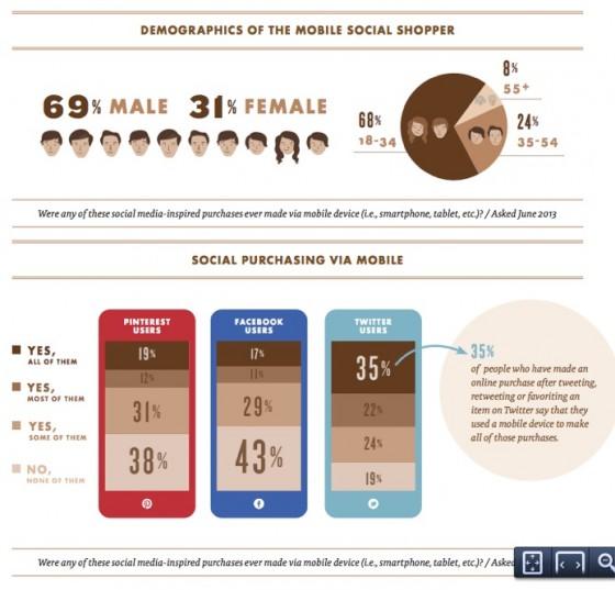 VisionCritical - Mobile Social Shopper