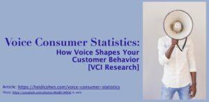 Man with megaphone to represent Voice Consumer Statistics