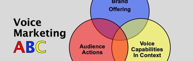 Voice_Marketing_ABC