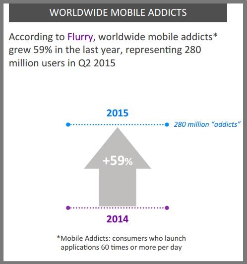 Worldwide Mobile Addicts - Yahoo Advertising