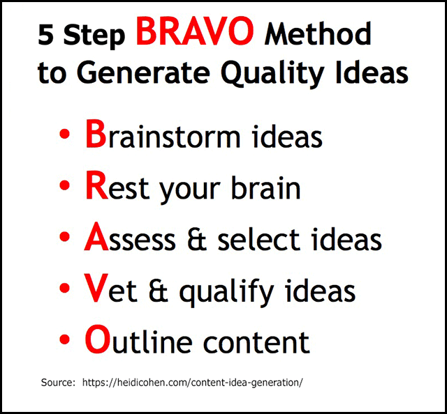 5 Step BRAVO Method for content ideation