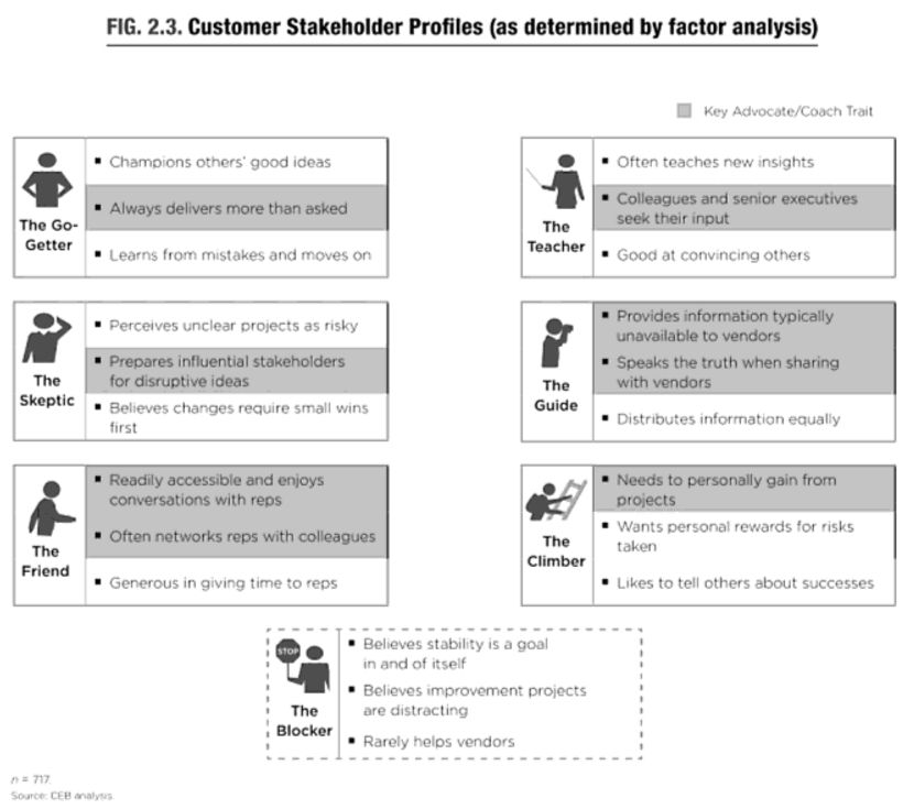 challenger-customer-fig2_3