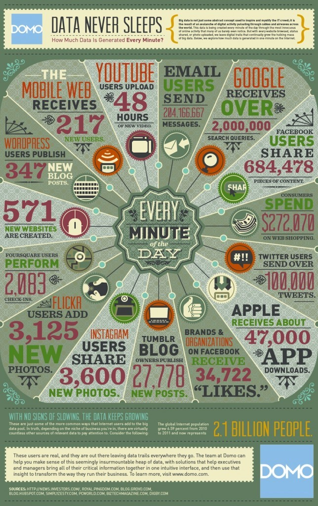 content-marketing-overload_infographic