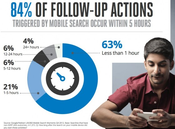 creating-moments-that-matter_research-Mobile Search Follow Up