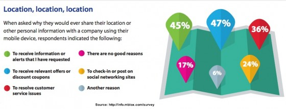 mBlox-2013-Mobile-Location matters