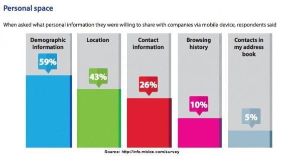 mBlox-Info shared via mobile-2013-1
