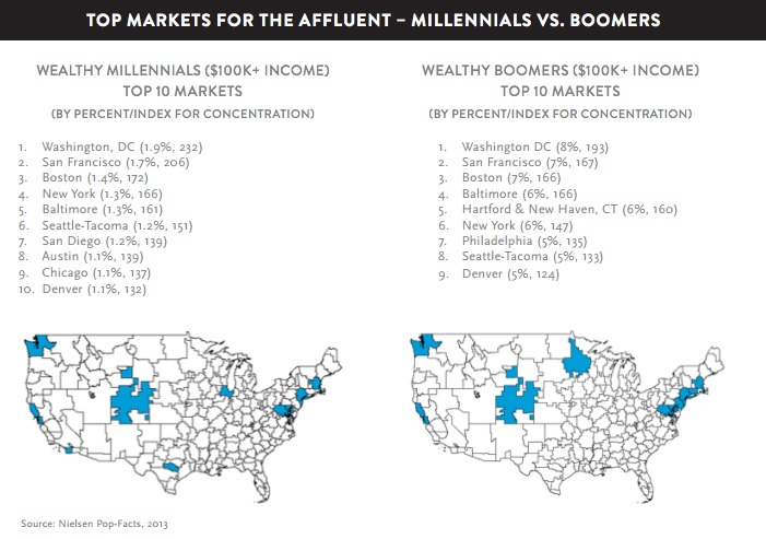 nielsen-millennial-report-feb-2014-affluent markets