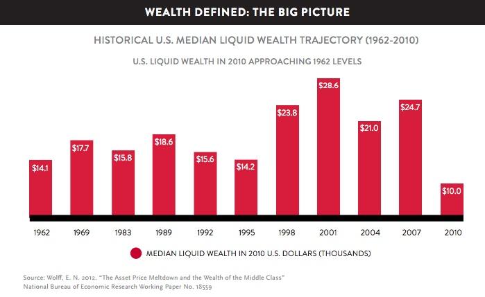 nielsen-millennial-report-feb-2014-wealth-1
