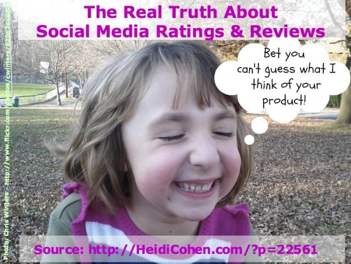 social media ratings and reviews