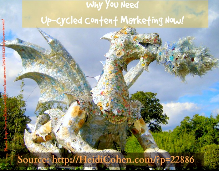 Why You Need Up-cycled Content Marketing Now!